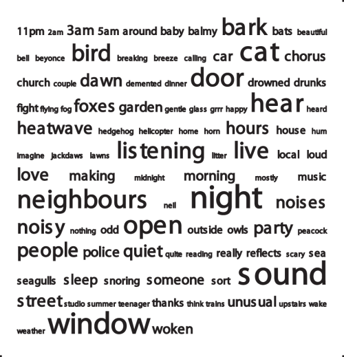 Tag cloud of #nightsound tweets