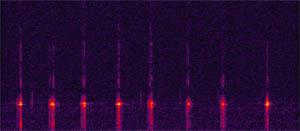 Spectrogram of sound