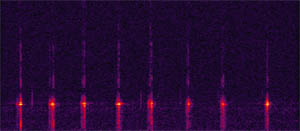 Spectrogram of sound