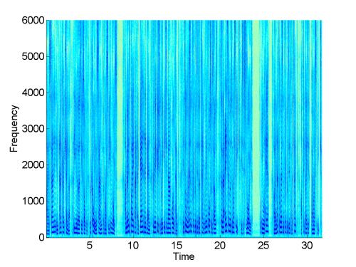 Spectrogram of original speech