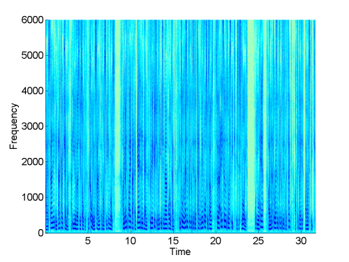 Spectrogram of original speech